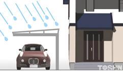 縦列駐車の駐車場 雨の吹込みイメージ 相模原市