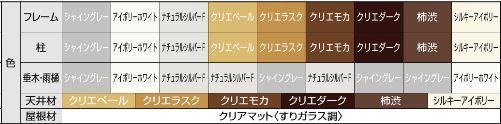 サイクルポート Gルーフ サイクルポートタイプ 【LIXIL】